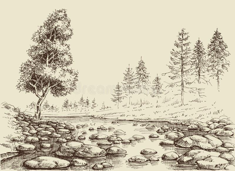 Flodteckning flödesnaturthailand vatten stock illustrationer