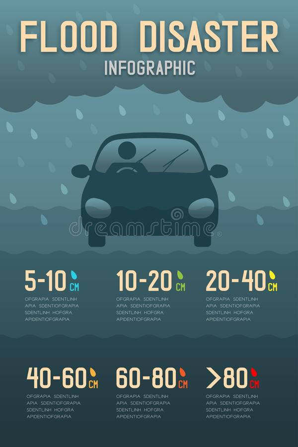 Flood Disaster of car water level limit with man icons pictogram design infographic illustration. Isolated on dark gradient background, with copy space stock illustration