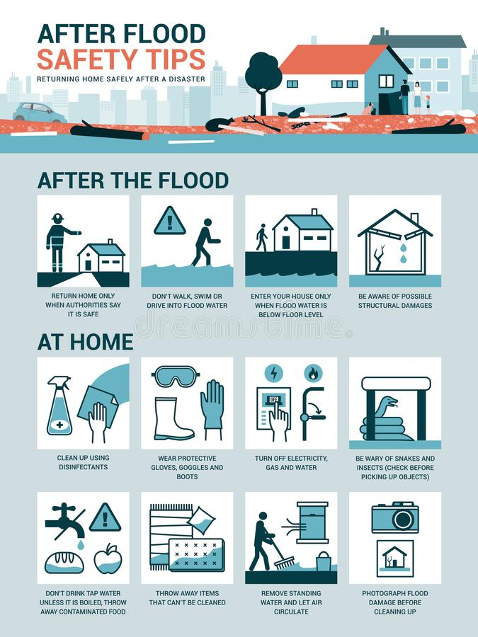 After flood safety tips. How to return home safely after a flood emergency royalty free illustration