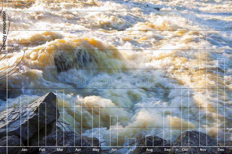 Flooding after several days of torrential rain - concept image with rainfall chart stock photography