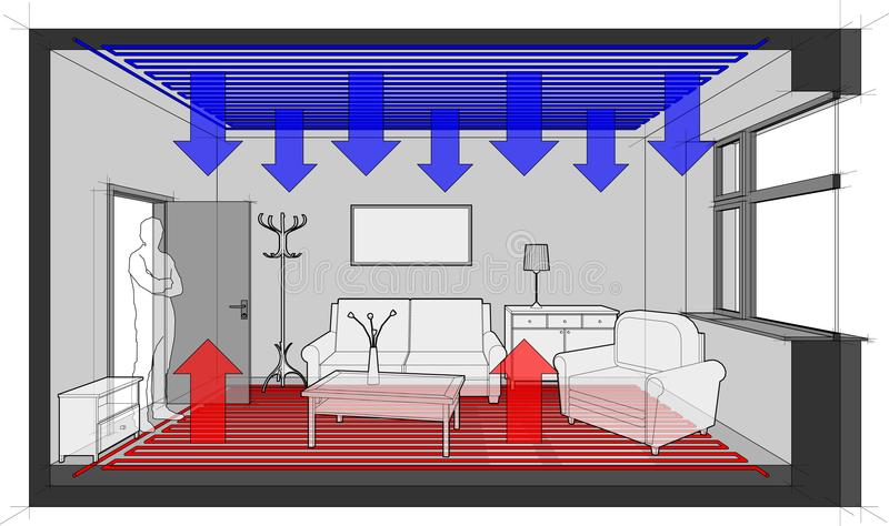 Floor heating heated room with ceiling cooling and furniture royalty free illustration