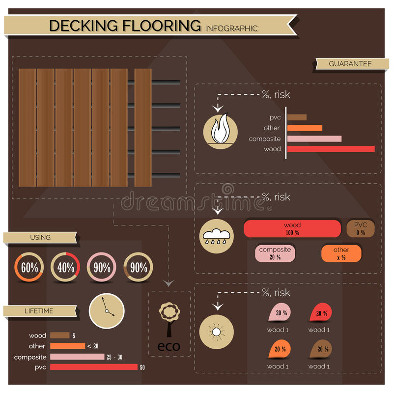 Floor laying, exterior. Infographic. Shows the contrast of materials for the floor outside vector illustration