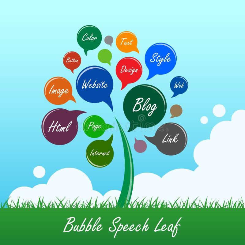 Flor de la hoja del árbol del discurso de la burbuja libre illustration