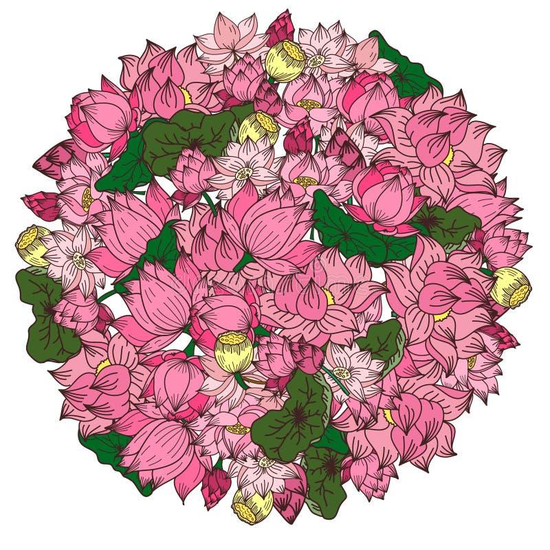 Flor de loto dibujada mano del círculo libre illustration