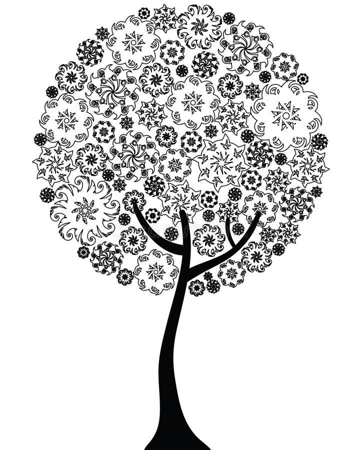 floral δέντρο σκιαγραφιών περι&gam ελεύθερη απεικόνιση δικαιώματος
