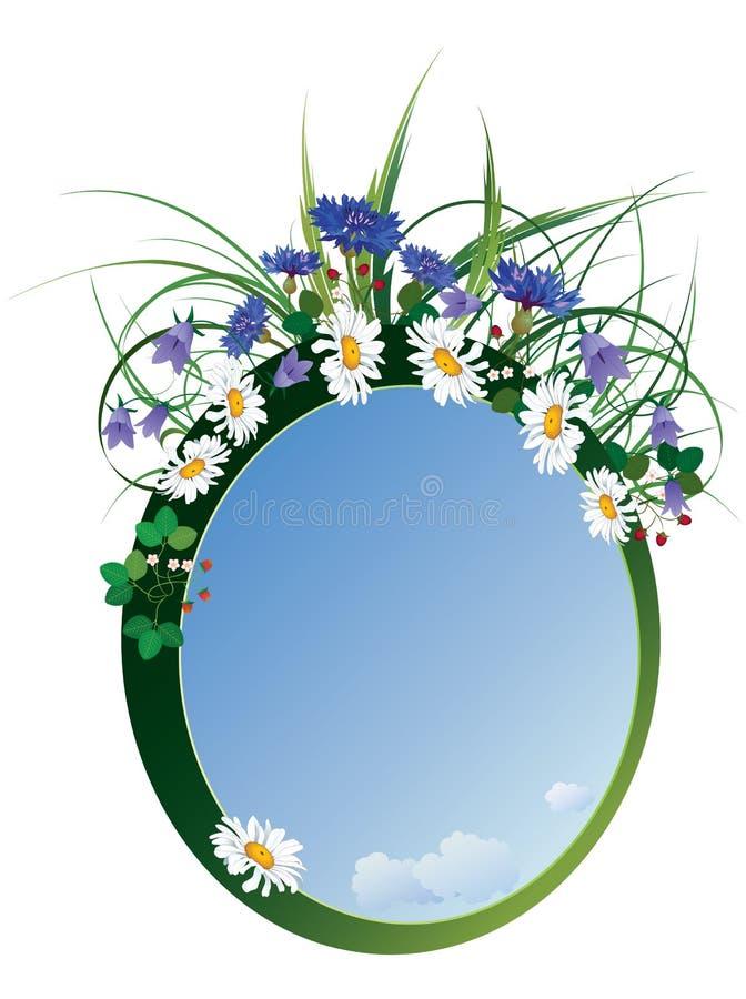 floral πλαίσιο ελεύθερη απεικόνιση δικαιώματος