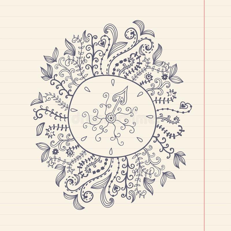 Floral πλαίσιο Doodles σε χαρτί grunge, διανυσματική απεικόνιση Χέρι απεικόνιση αποθεμάτων
