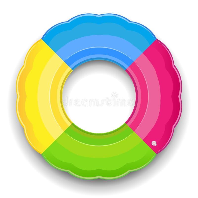 Flotador del anillo de goma ilustración del vector