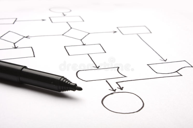 Download Flow Chart Royalty Free Stock Images - Image: 16234369
