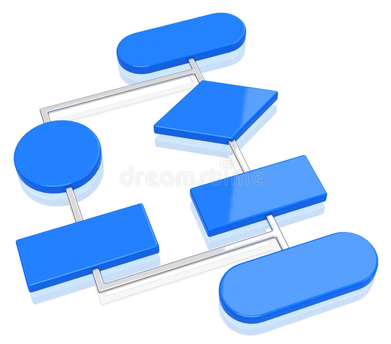 The flow chart. 3d generated picture of a flow chart royalty free illustration