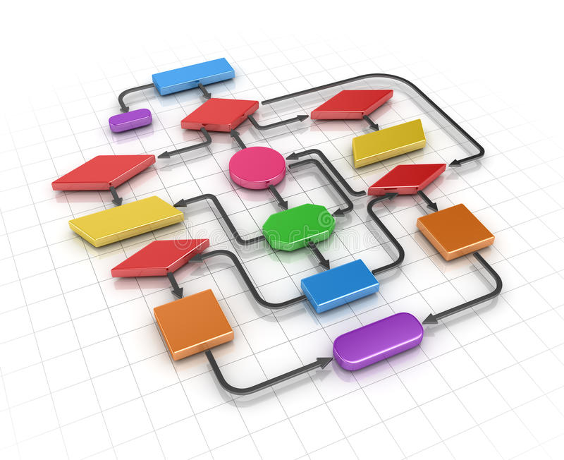 Flow chart diagram. This is a 3d rendered computer generated image royalty free illustration