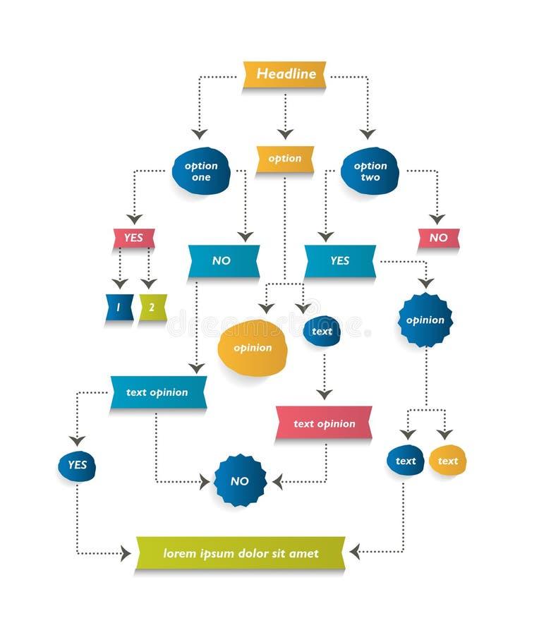 Flow chart diagram, scheme. Infographic algorithm element royalty free illustration