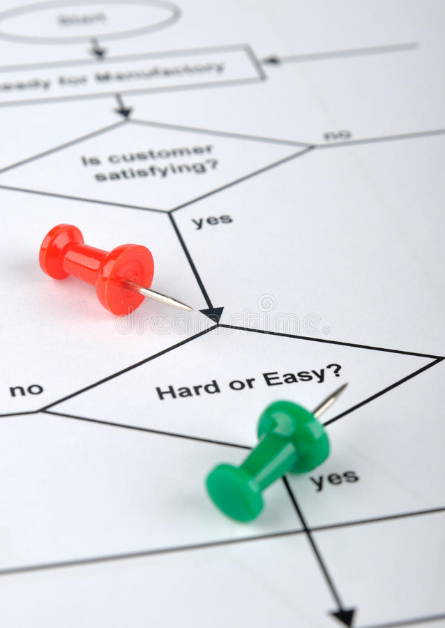 Download Flow chart and drawing pin stock image. Image of enviornment - 13919731