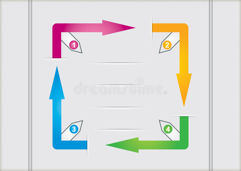 Flow chart template. With color arrows and copy space area stock illustration