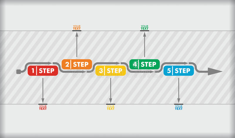 Flow chart template. Vector flow chart template, with color arrows royalty free illustration
