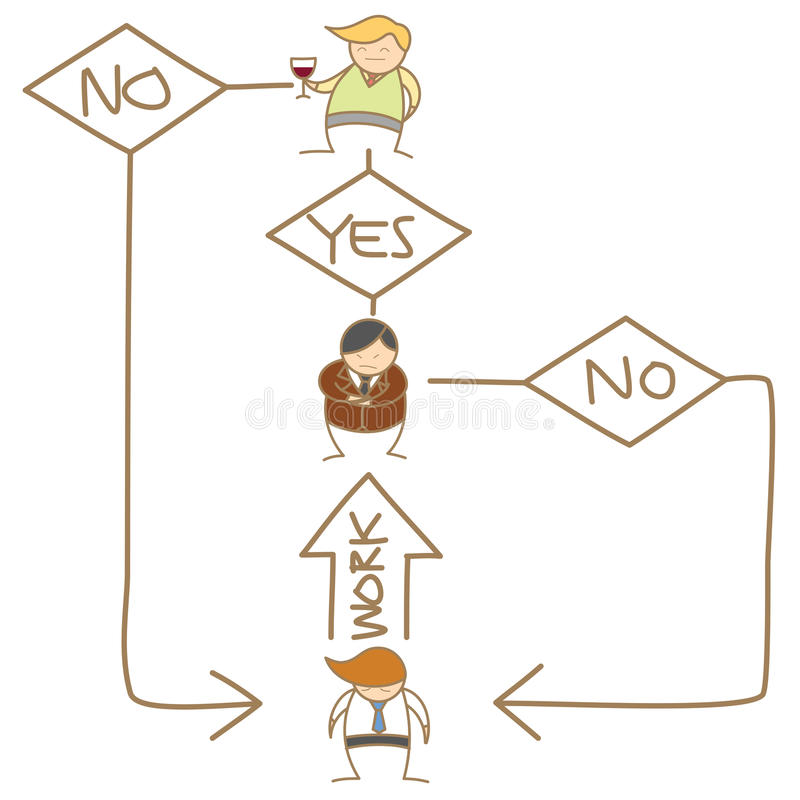 Flow chart of work approval process. Cartoon flow chart of work approval process stock illustration