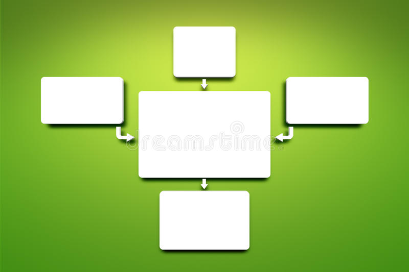 Flowchart. An image of a flowchart on a green background stock illustration