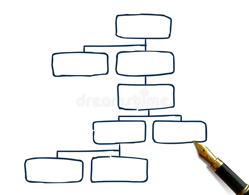Flowchart. A blank flowchart with a fountain pen stock illustration