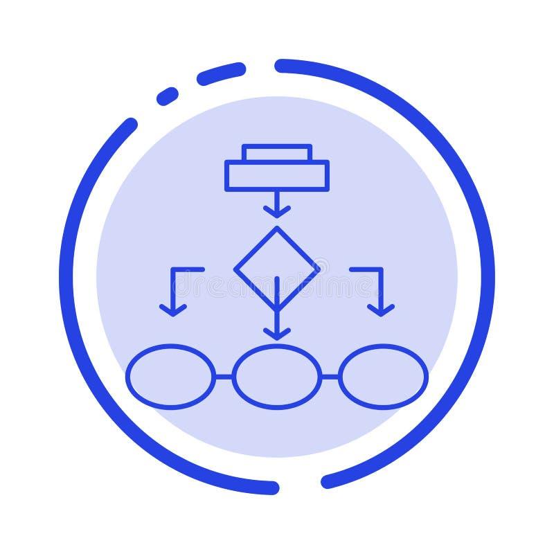 Flowchart, Algorithm, Business, Data Architecture, Scheme, Structure, Workflow Blue Dotted Line Line Icon vector illustration