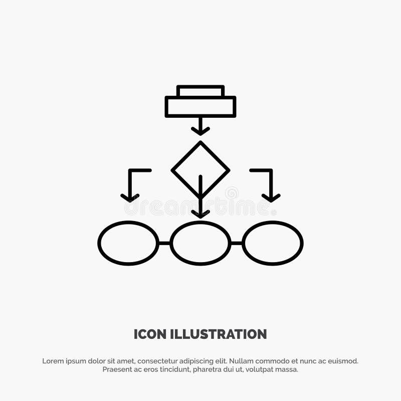Flowchart, Algorithm, Business, Data Architecture, Scheme, Structure, Workflow Line Icon Vector vector illustration