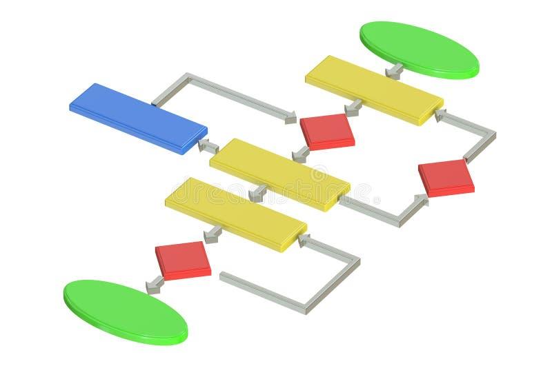 Flowchart, algorytm świadczenia 3 d royalty ilustracja