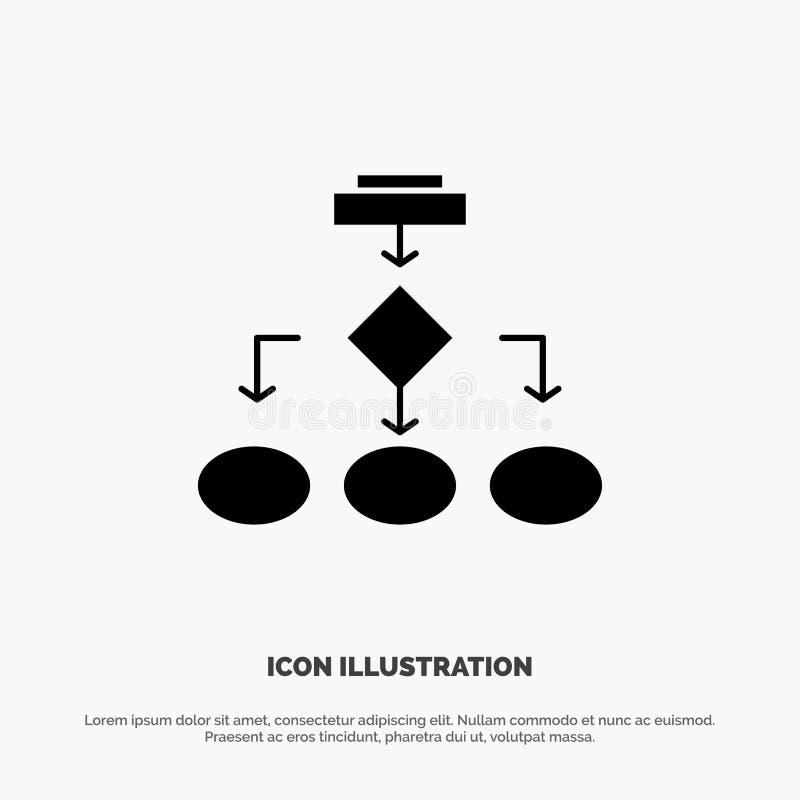 Flowchart, algorytm, biznes, dane architektura, plan, struktura, obieg glifu ikony stały wektor ilustracji