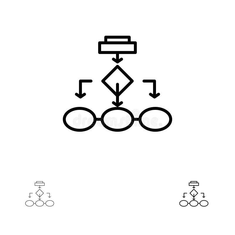 Flowchart, algorytmu, biznesu, dane architektury, planu, struktury, obieg czerni linii ikony set, Śmiały i cienki ilustracja wektor