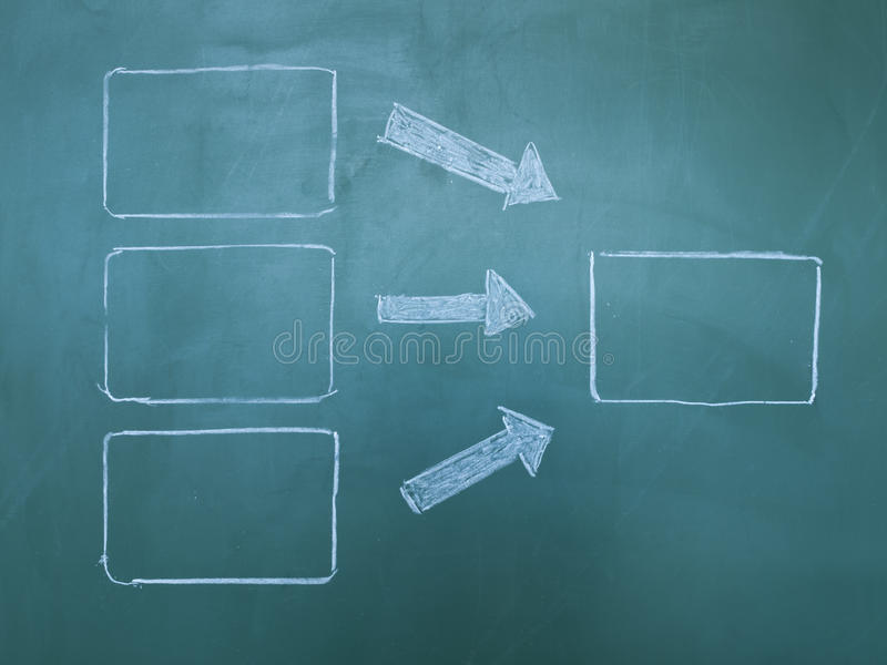 Download Flowchart on blackboard stock image. Image of development - 22795005