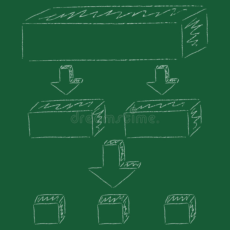 Flowchart on blackboard. Illustration royalty free illustration