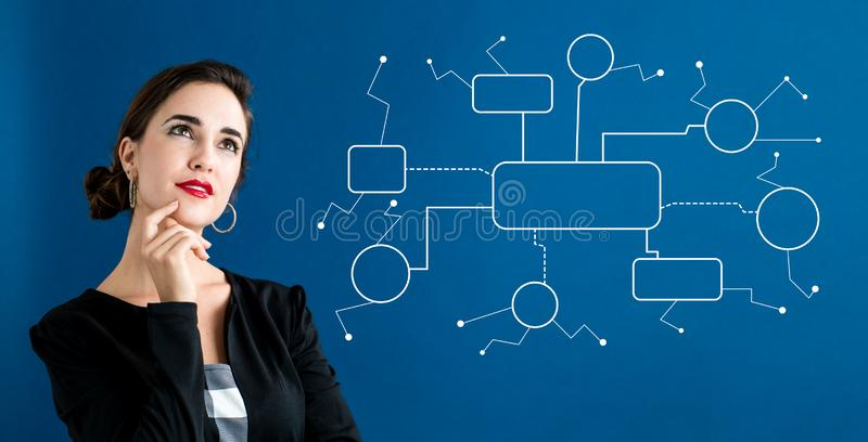Flowchart with business woman stock images