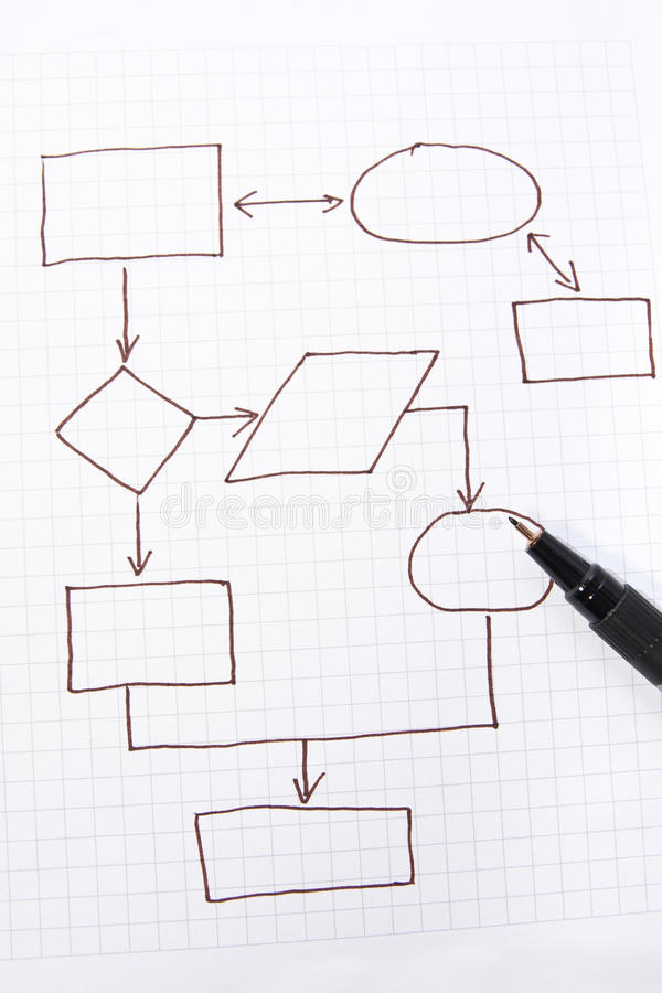 Flowchart diagram. Hand drawn flowchart diagram on a sheet of paper stock photography