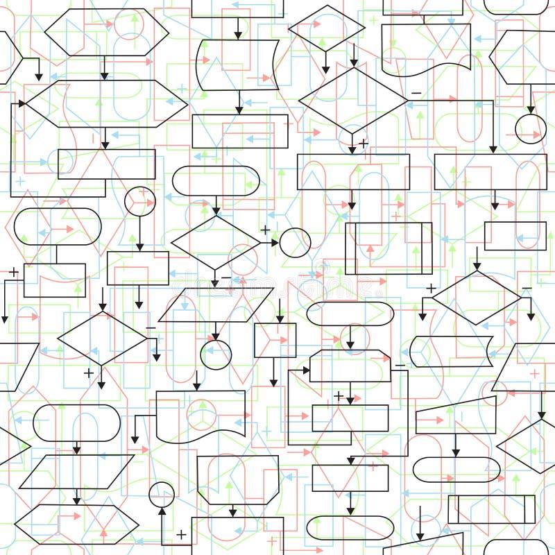 Flowchart diagrams background. Illustration of flowchart diagrams, seamless pattern background royalty free illustration