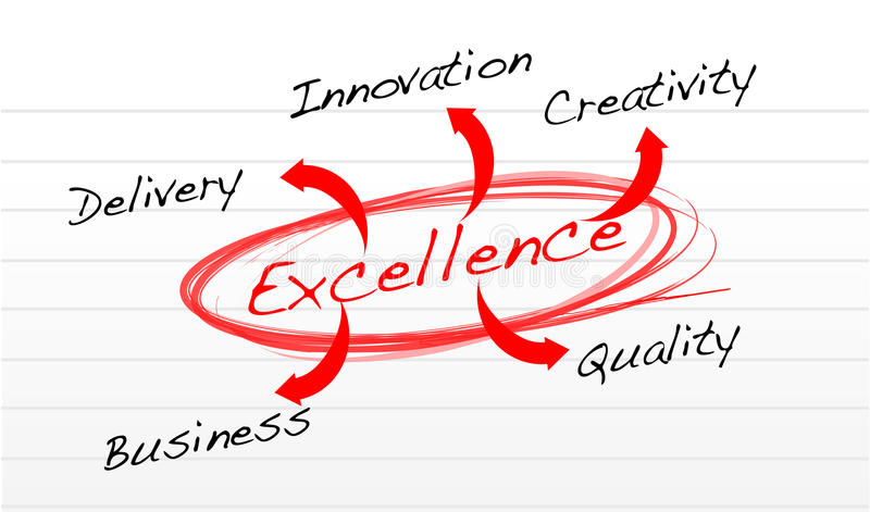 Flowchart of excellence - leadership concept. Illustration design royalty free illustration