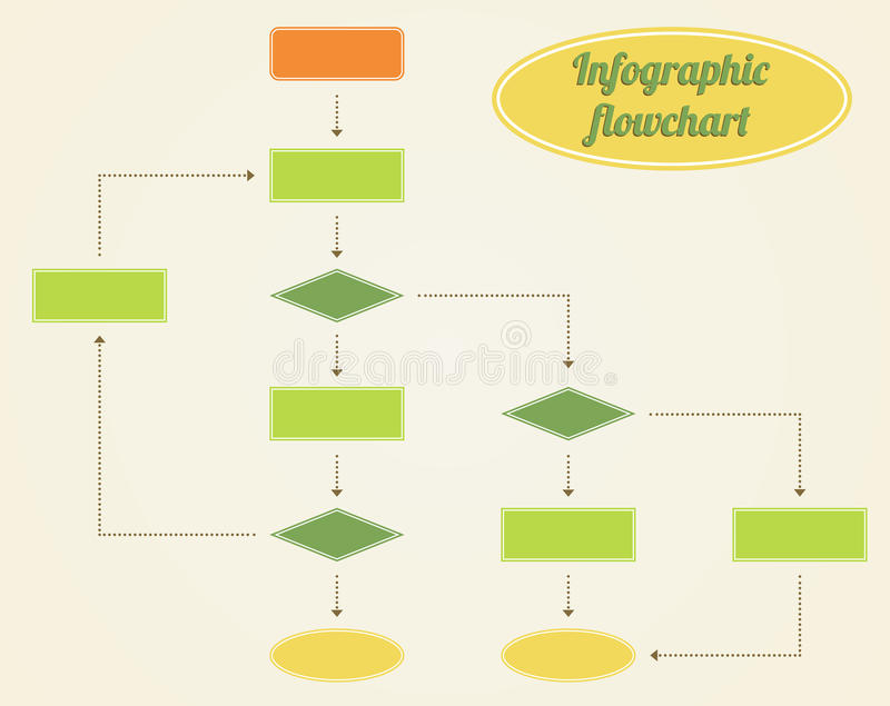 Flowchart infographic royalty free illustration