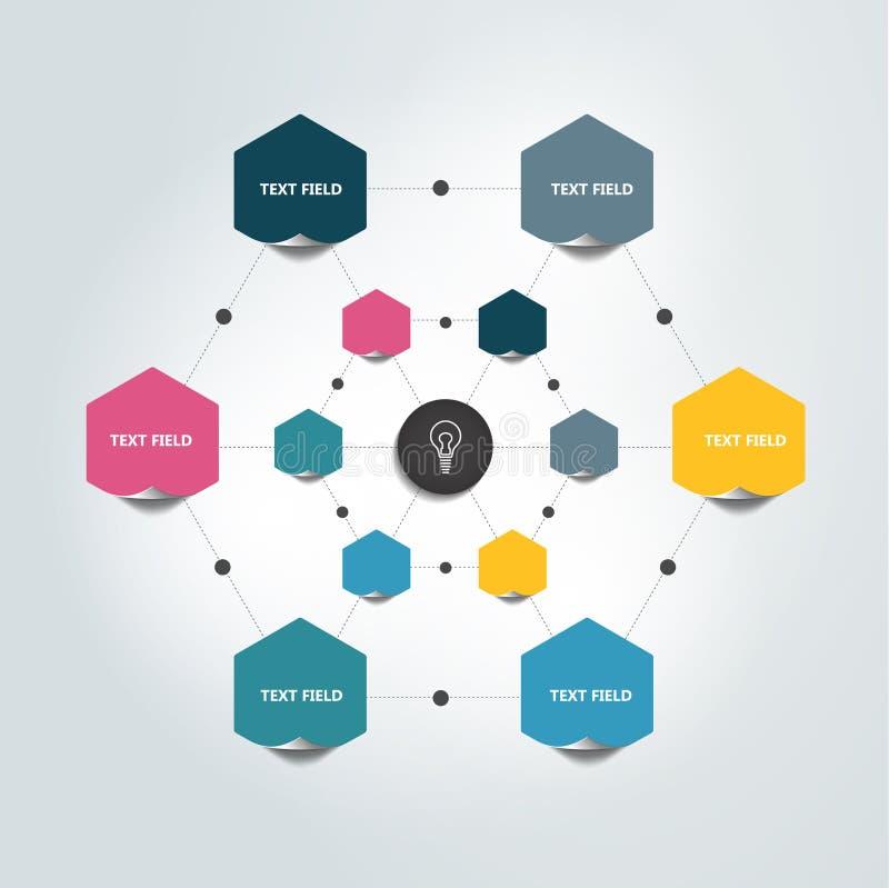 Flowchart Infographic Kolorów okregów mapa ilustracji
