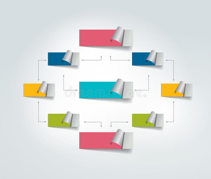 Flowchart. Infographics scheme. Color connected text field royalty free illustration