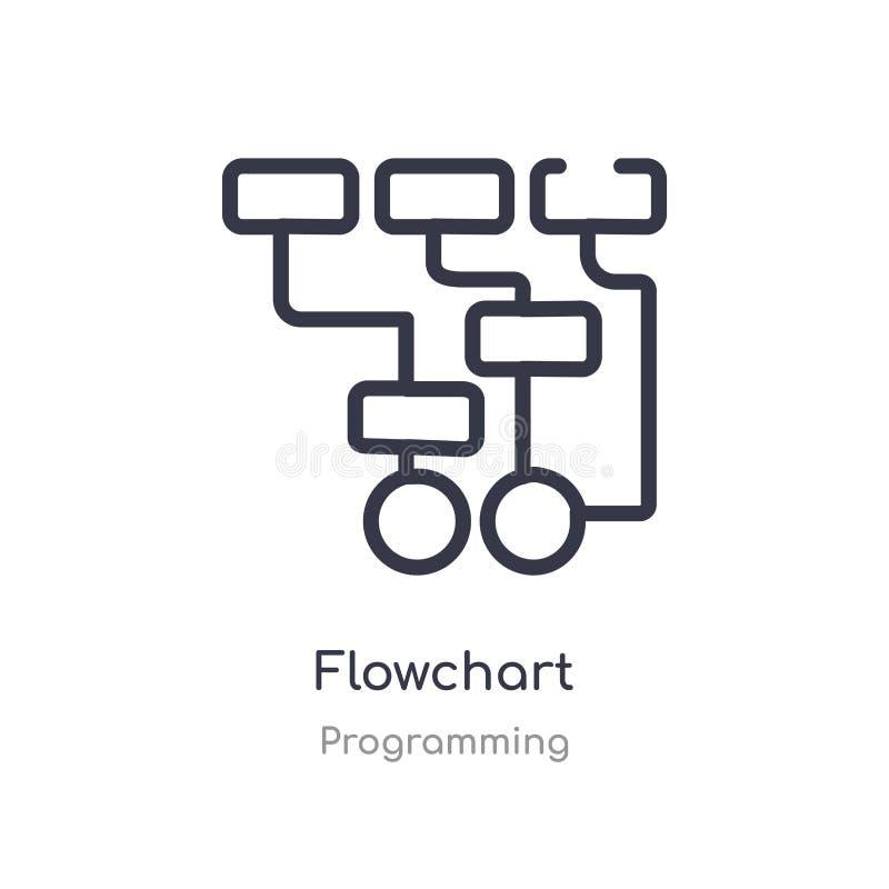 flowchart konturu ikona odosobniona kreskowa wektorowa ilustracja od programowanie kolekcji editable cienieje uderzenia flowchart ilustracja wektor