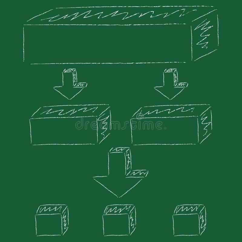 Flowchart na blackboard royalty ilustracja
