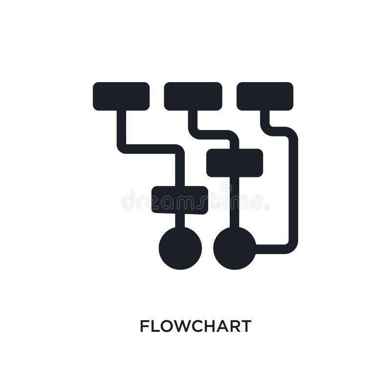 flowchart odosobniona ikona prosta element ilustracja od programowania pojęcia ikon flowchart logo znaka symbolu editable projekt royalty ilustracja