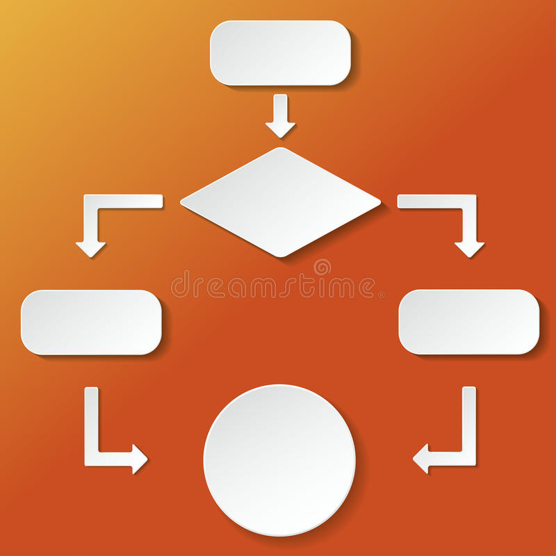 Flowchart Paperlabels Orange Background. Flowchart with paper labels on the orange background vector illustration