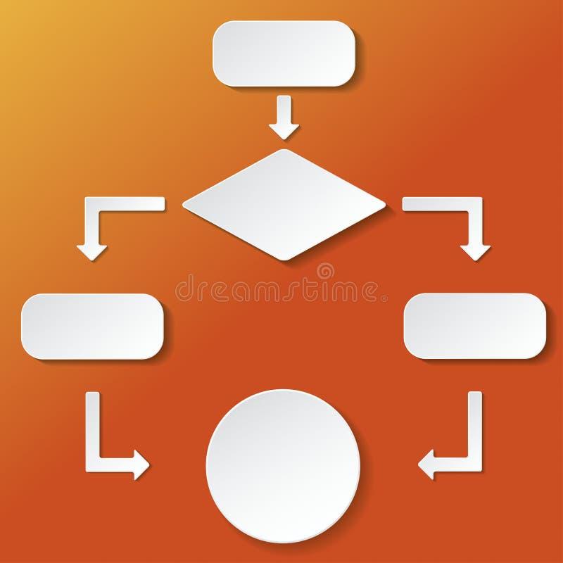 Flowchart Paperlabels pomarańcze tło ilustracja wektor