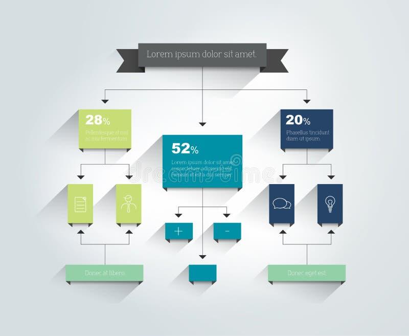 flowchart Plan, diagram, mapa Infographic ilustracji