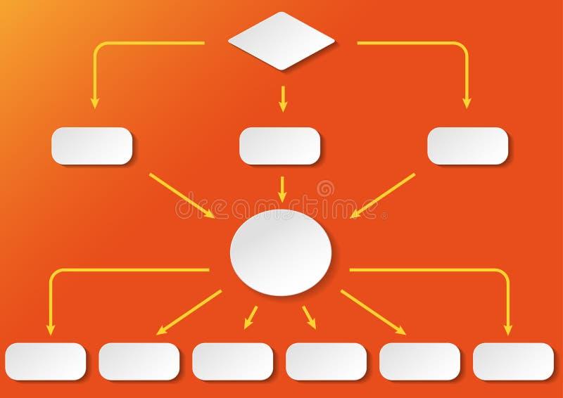 Flowchart pomarańcze tło ilustracja wektor