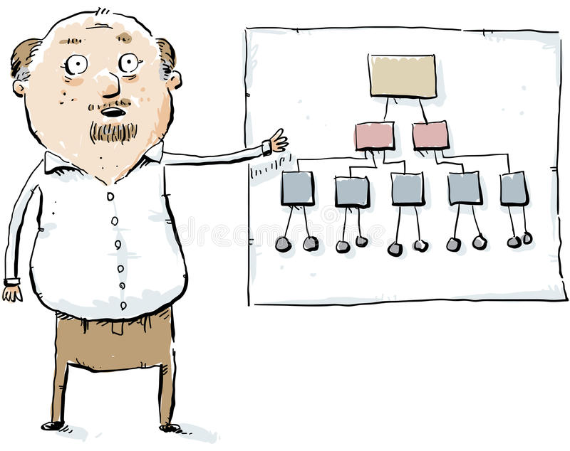 Flowchart Presentation. A cartoon man explains a process using a flowchart presentation vector illustration