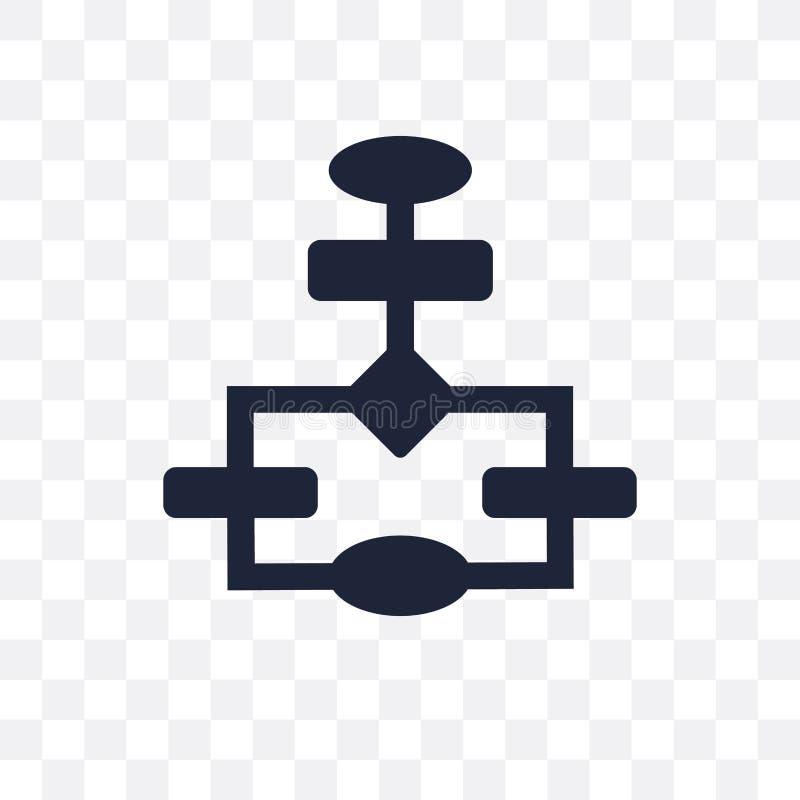 Flowchart przejrzysta ikona Flowchart symbolu projekt od rozpoczęcia ilustracja wektor
