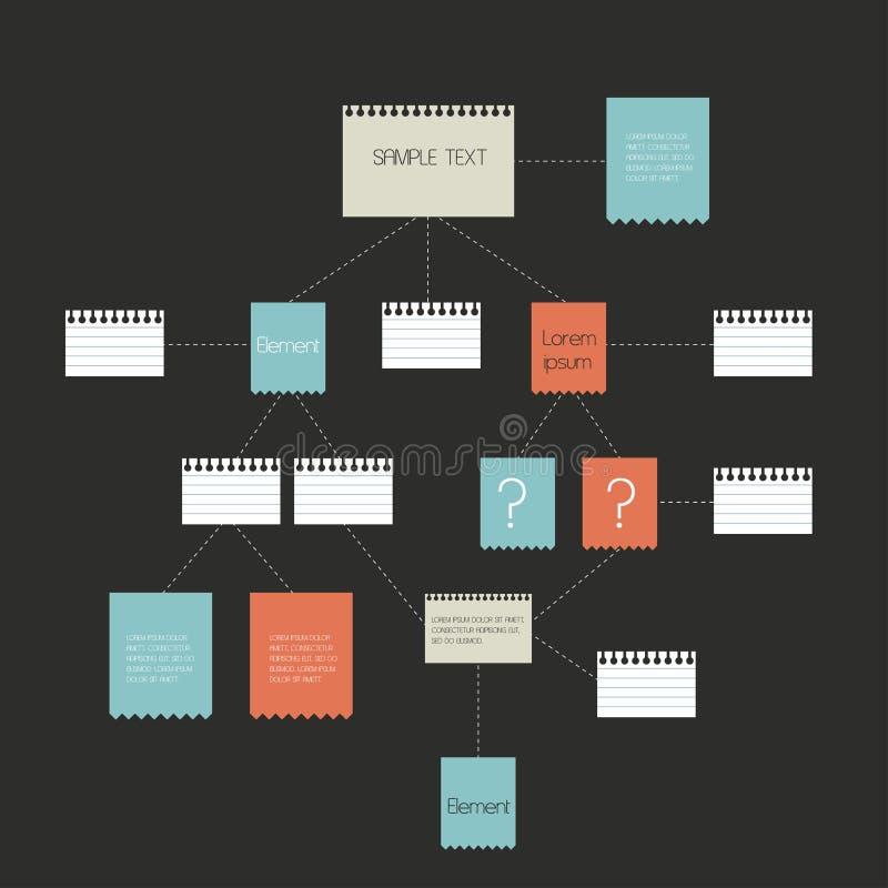 Flowchart scheme, diaagram. Vector illustration stock illustration