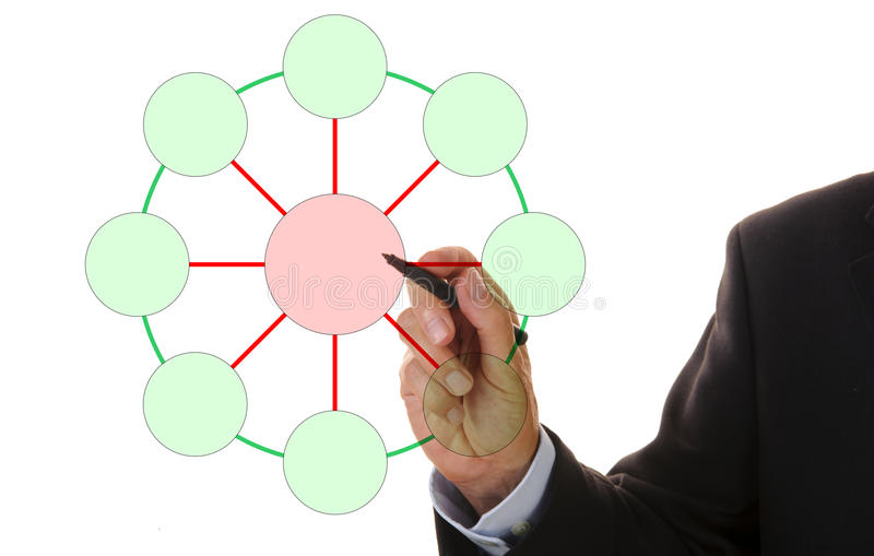 Flowchart shows business structure. With hand royalty free stock images