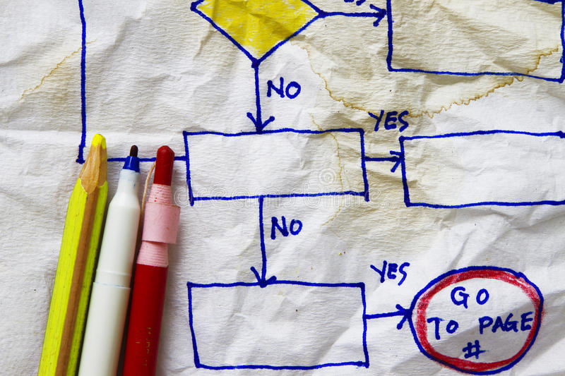 Flowchart sketch. In a napkin abstract for process procedure royalty free stock images