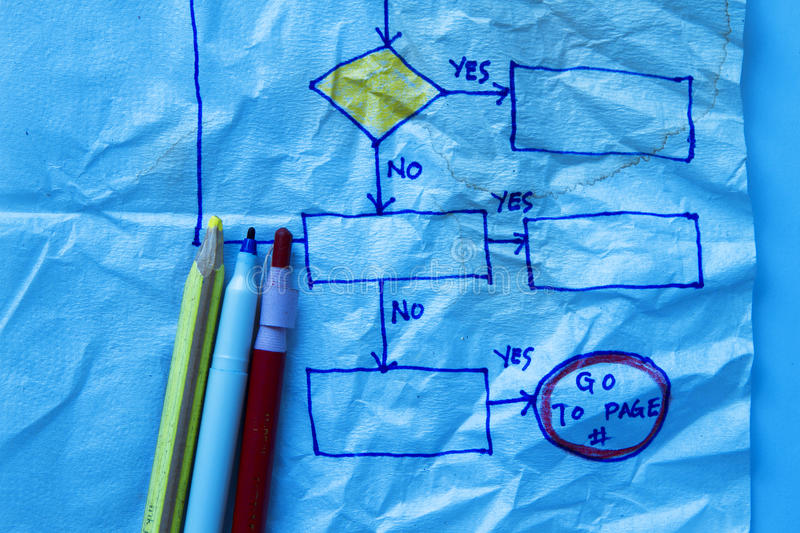 Flowchart sketch in a napkin. Abstract for process procedure royalty free stock images