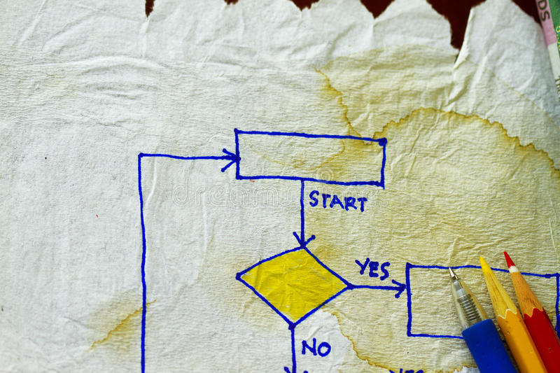 Flowchart. Sketch on a napkin with coffee stain royalty free illustration